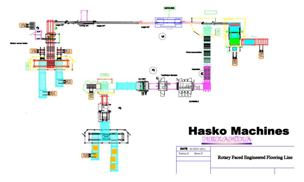 mekanika-diagram